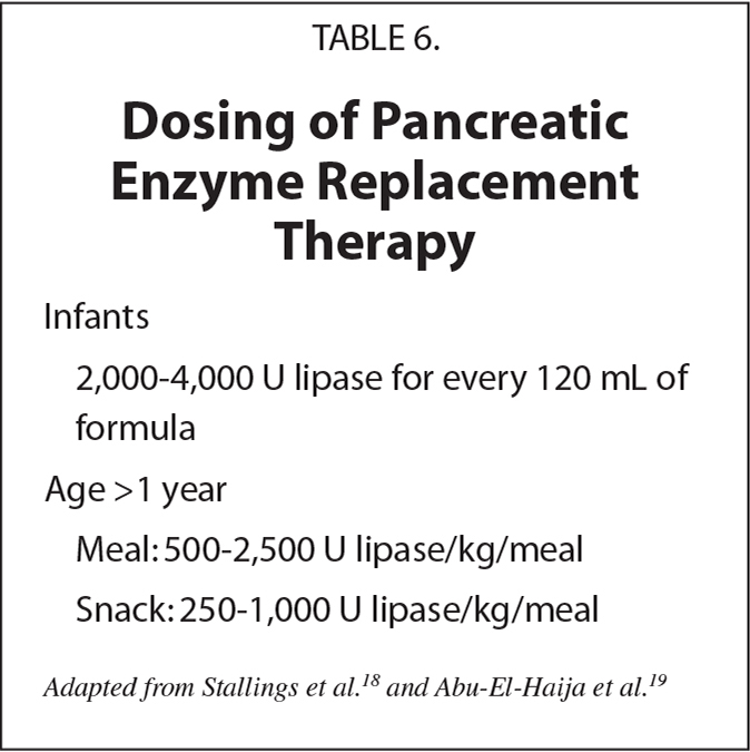 Dosing of Pancreatic Enzyme Replacement Therapy