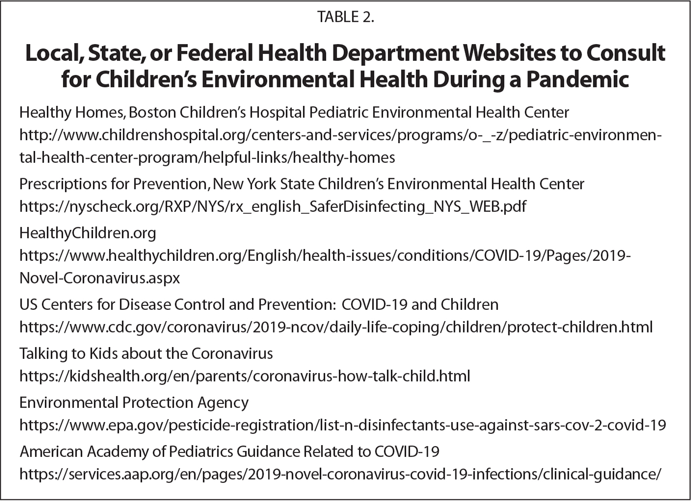 Local, State, or Federal Health Department Websites to Consult for Children's Environmental Health During a Pandemic