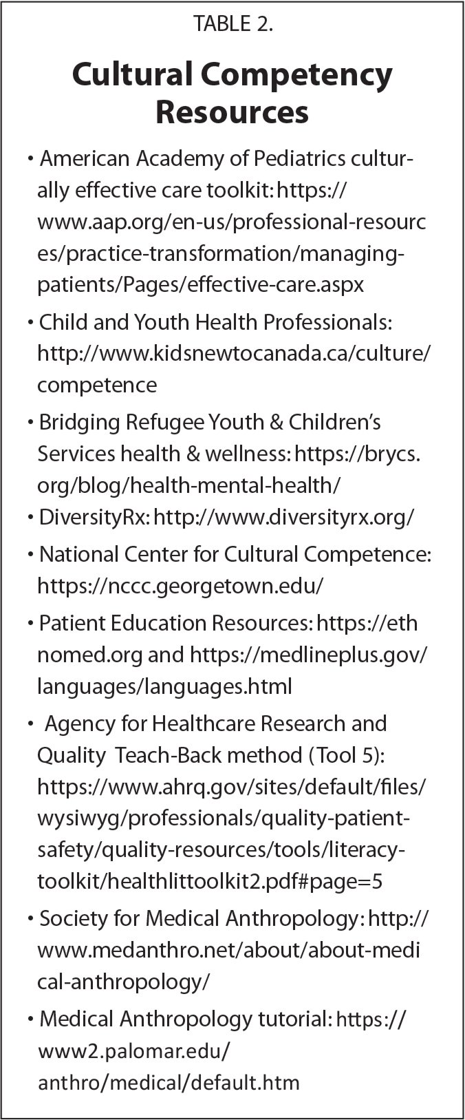Cultural Competency Resources
