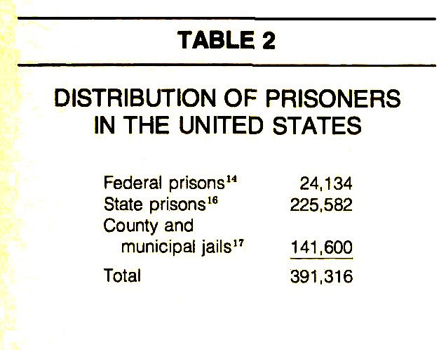 TABLE 2DISTRIBUTION OF PRISONERS IN THE UNITED STATES
