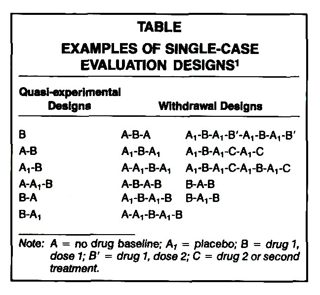 TABLEEXAMPLES OF SINGLE-CASE EVALUATION DESIGNS1