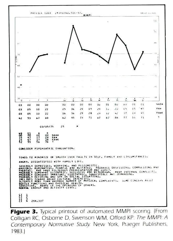 Figure 3. Typical printout of automated MMPI scoring (From Colligan RC. Osborne D. Swenson WM. Offord KP The MMPIA Contemporary Normative Study. New York. Praeger Publishers, 1983)