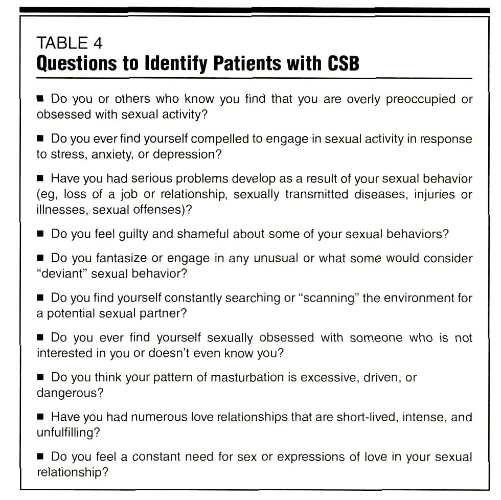 TABLE 4Questions to Identify Patients with CSB