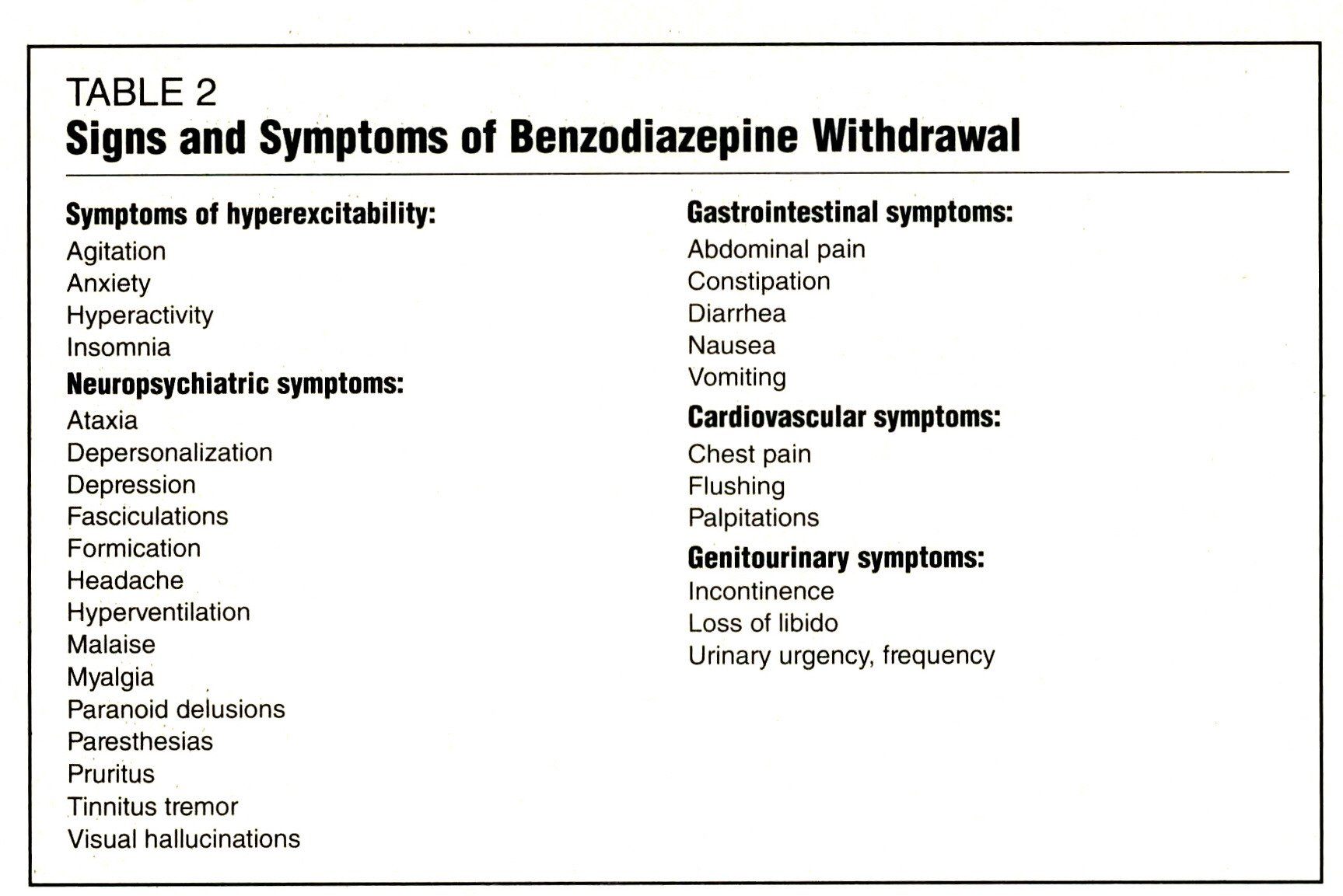 valium withdrawal symptoms doses of prozac
