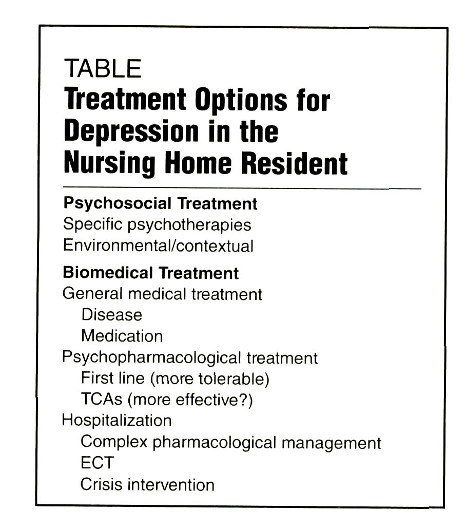 TABLETreatment Options for Depression in the Nursing Home Resident
