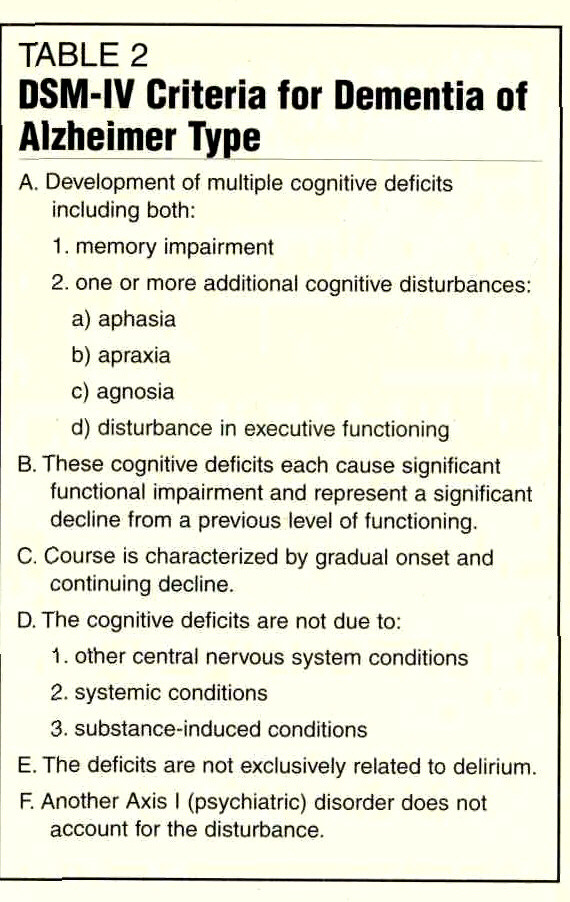 TABLE 2DSM-IV Criteria for Dementia of Alzheimer Type