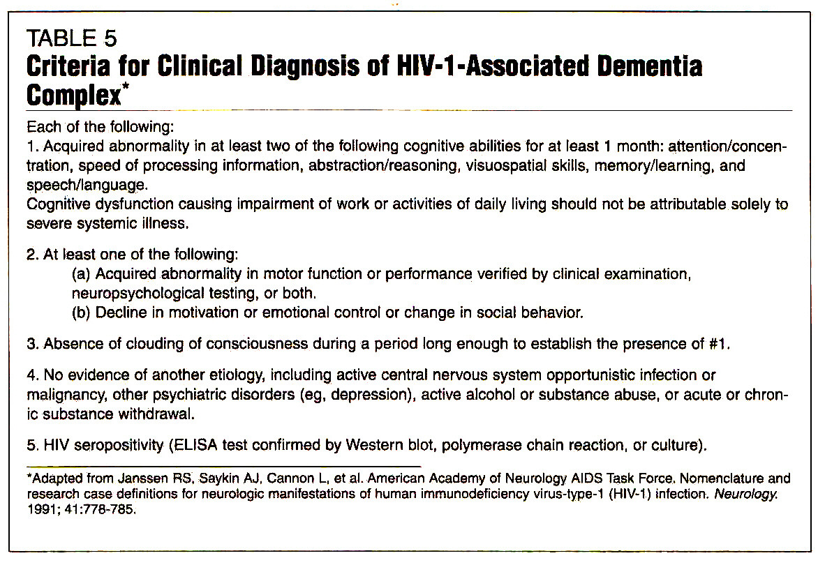 TABLE 5Criteria for Clinical Diagnosis of HI V-1 -Associated Dementia Complex*