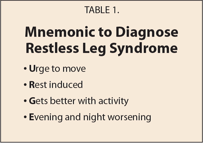 an overview of mnemonic devices Mnemonic definition is — assisting or intended to assist memory also : of or relating to mnemonics of or relating to memory how to use mnemonic in a sentence.