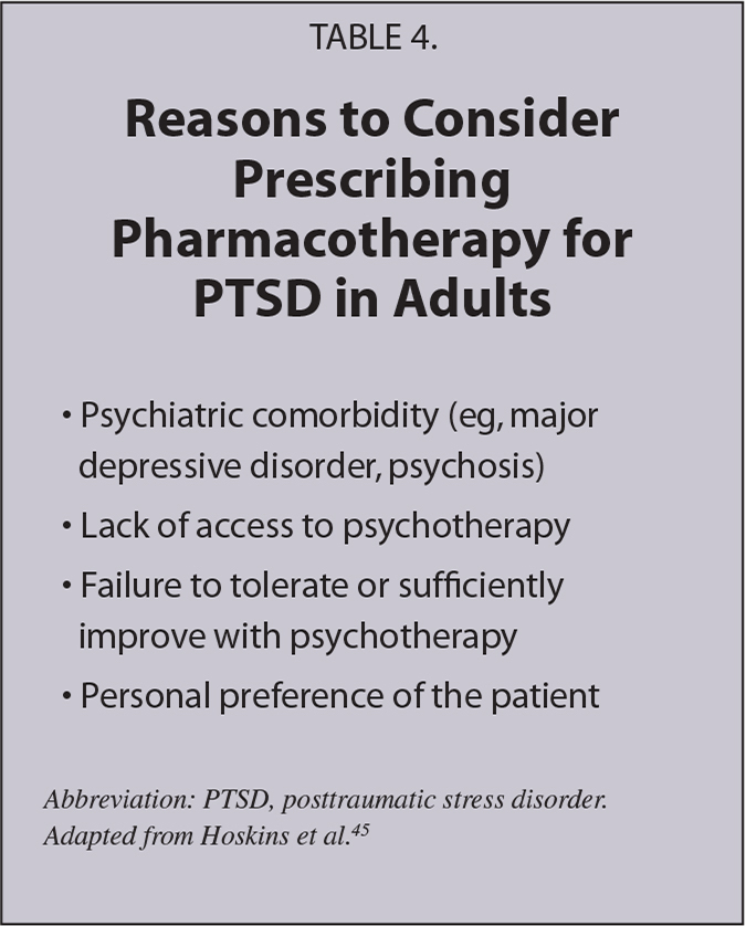 Reasons to Consider Prescribing Pharmacotherapy for PTSD in Adults