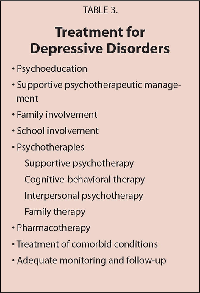 Treatment for Depressive Disorders