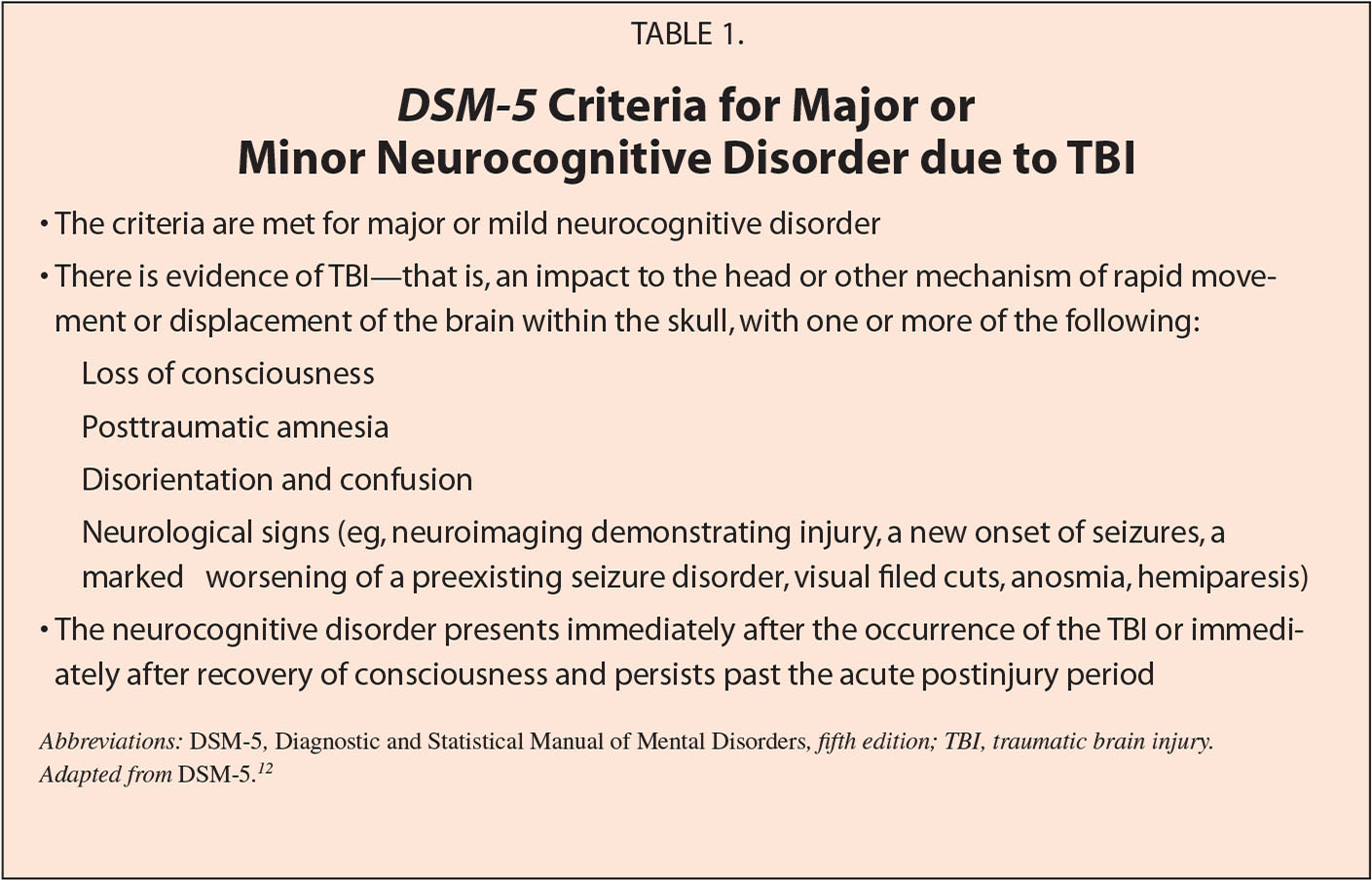cognitive disorder Cognition is the process of awareness or thought and includes memory, language, attention, perception, and reasoning a patient with a cognitive disorder has difficulty with one or more types of mental tasks cognitive disorders are brain disorders that typically occur in patients after middle age.