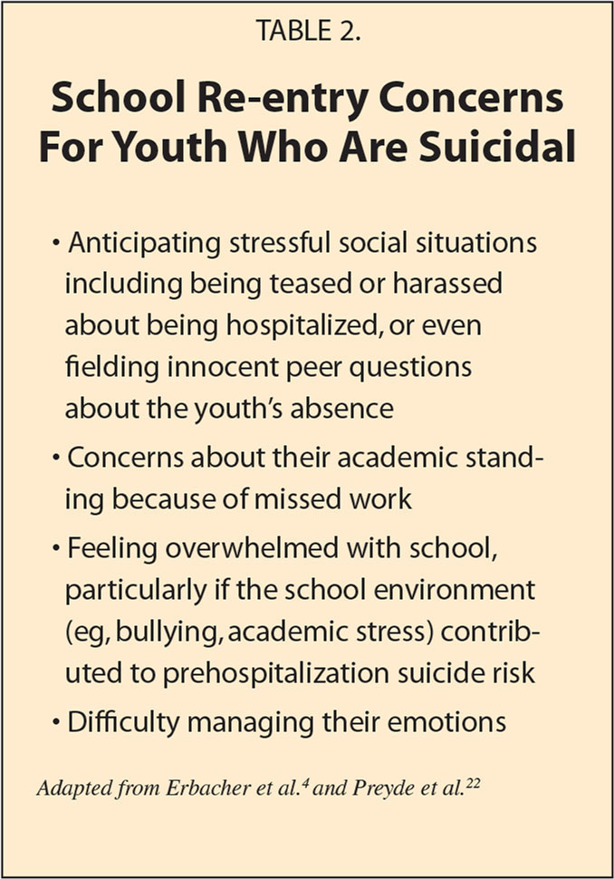 School Re-entry Concerns For Youth Who Are Suicidal
