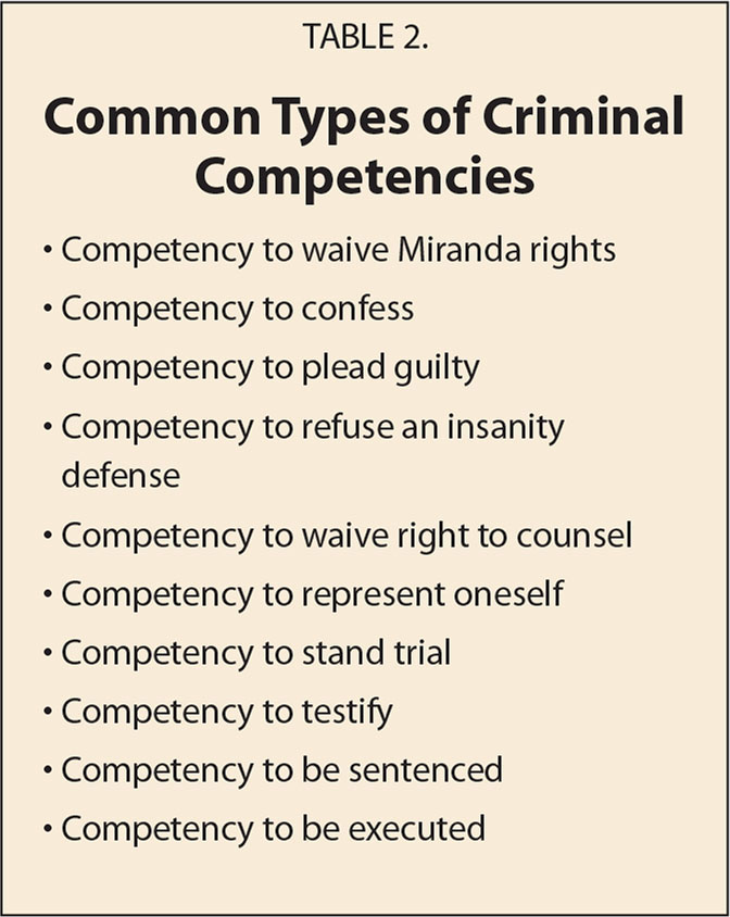 Common Types of Criminal Competencies