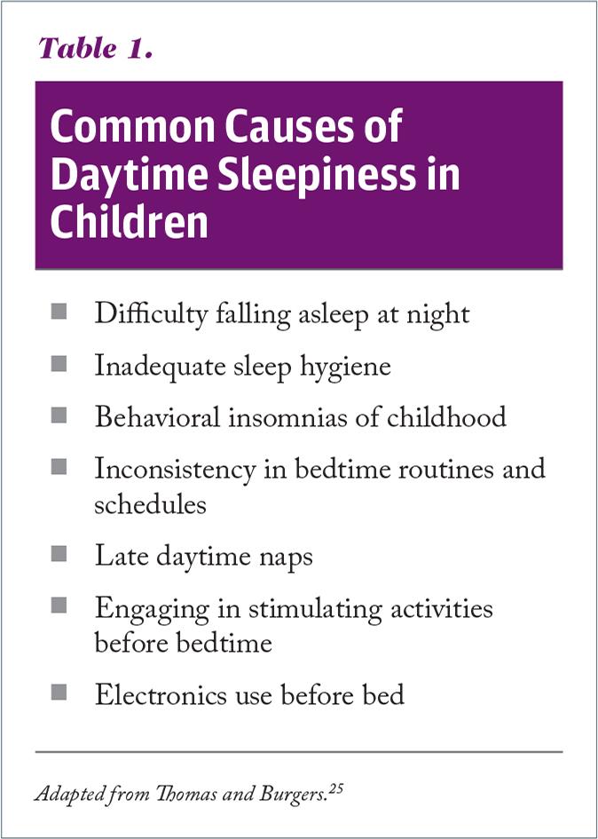 Common Causes of Daytime Sleepiness in Children