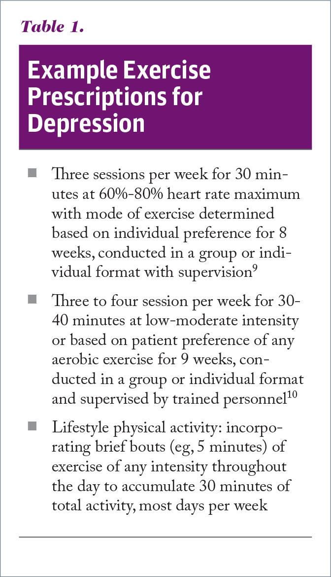 Example Exercise Prescriptions for Depression