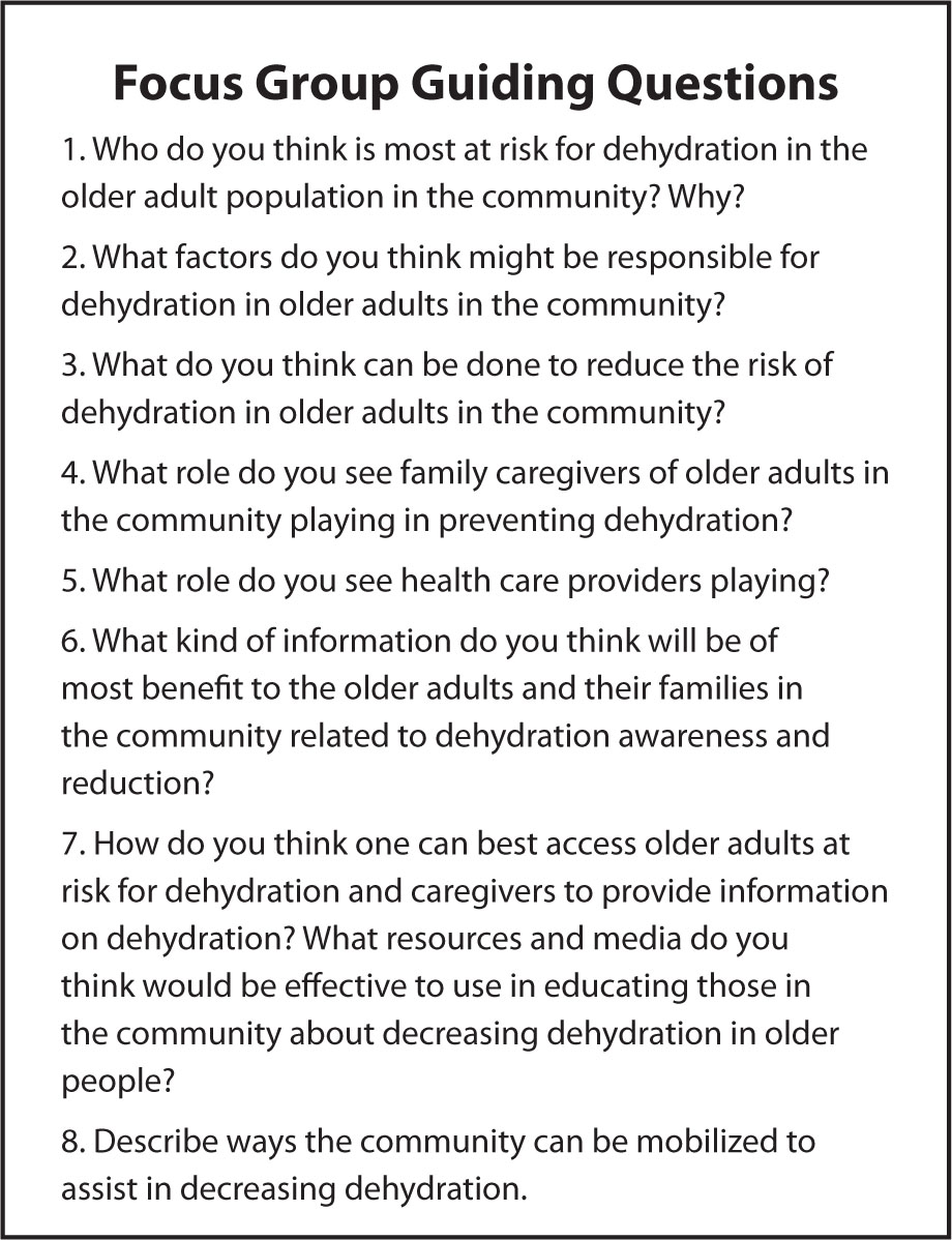 Focus Group Questions Used as Part of the Dehydration Reduction in the Community (DRINC) Study to Address the Issue of Dehydration and Strategies to Reduce It in the Community.