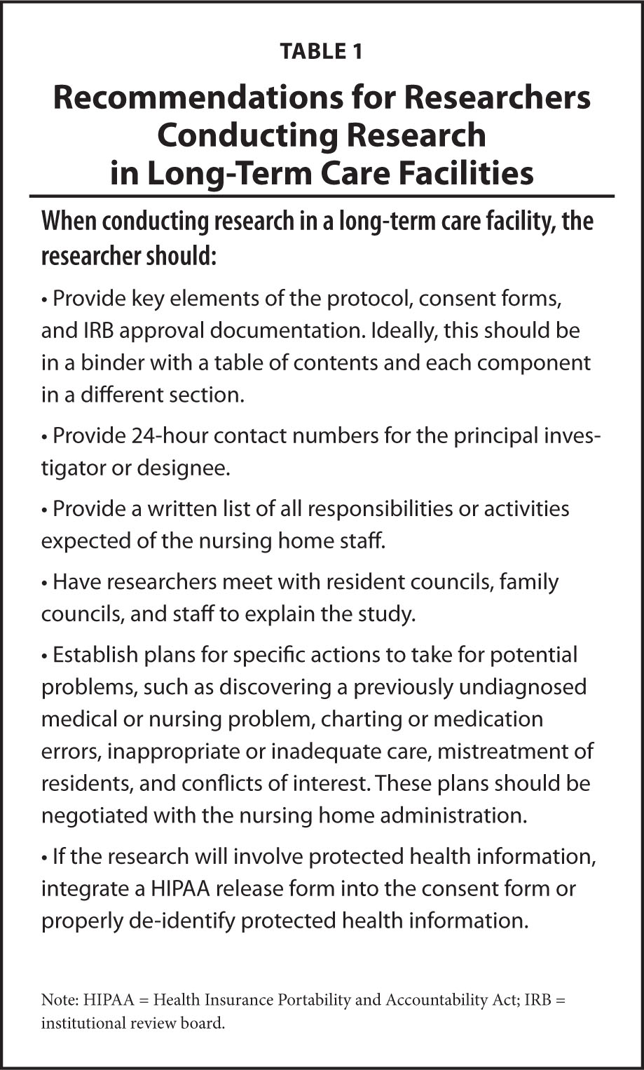 Informed Consent To Research In Long Term Care Settings