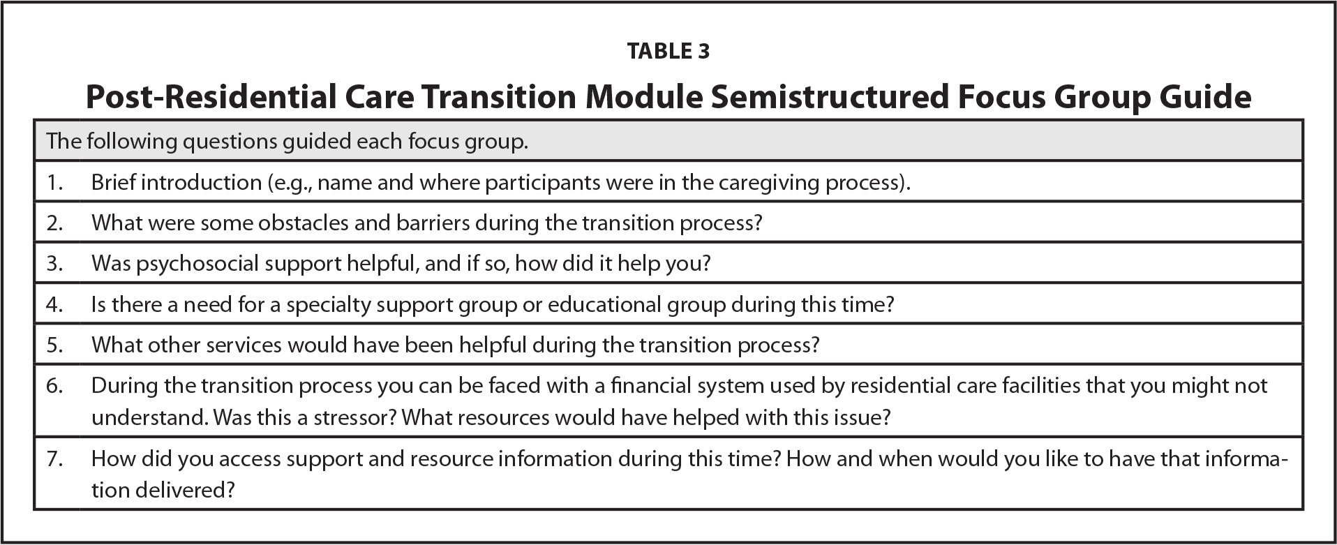 Post-Residential Care Transition Module Semistructured Focus Group Guide