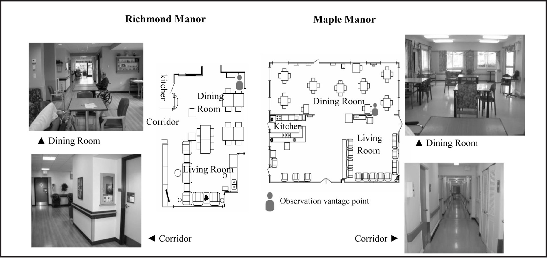 Primary communal spaces in Richmond Manor and Maple Manor.