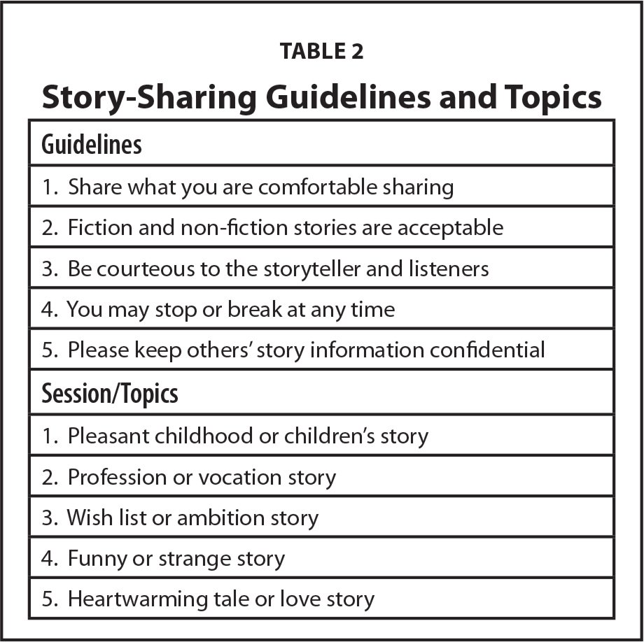 Story-Sharing Guidelines and Topics