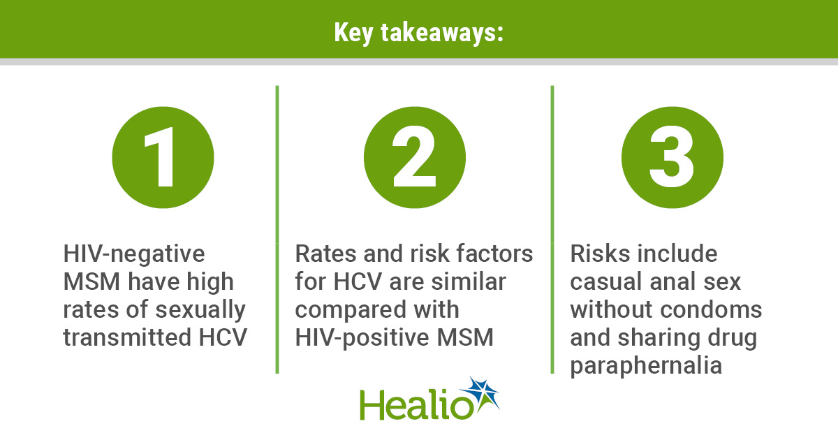 Key take aways from study on HCV infection in HIV-negative MSM