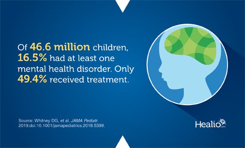 Infographic on the number of children not treated for at least one mental health disorder